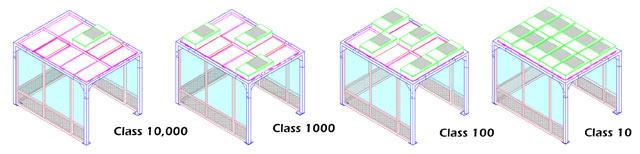 Cleanroom Design Criteria Flowstar California